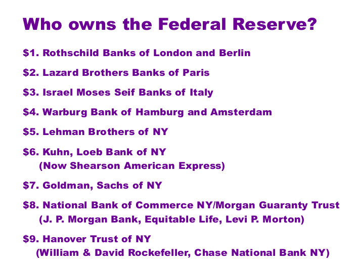 Federal Reserve OWNERS