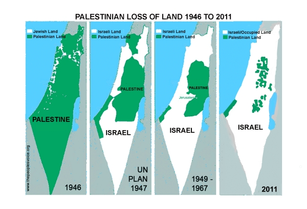Israeli theft of Palestine maps