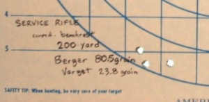 Berger 80.5 grain bullets propelled by 23.8 grains of Varget