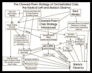 cloward-piven-obama-and-democrats-bankrupting-us-by-design-b183cb
