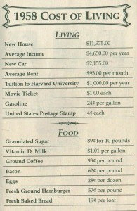 cost of living 1958