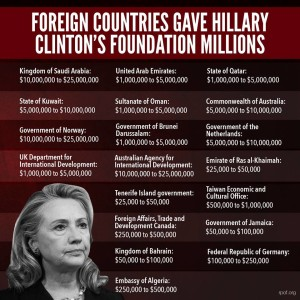 clinton foundation major donors